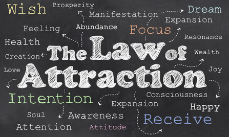 Problems People Have with the Law of Attraction