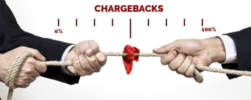 managing-merchant-chargebacks-2-810x323